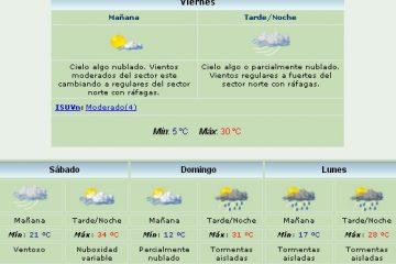 clima060117