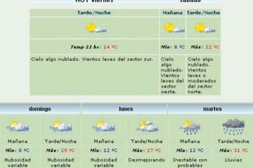 clima101117