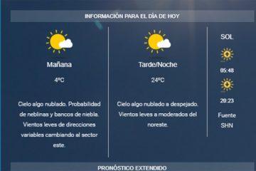 clima110119