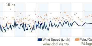 viento210718-21